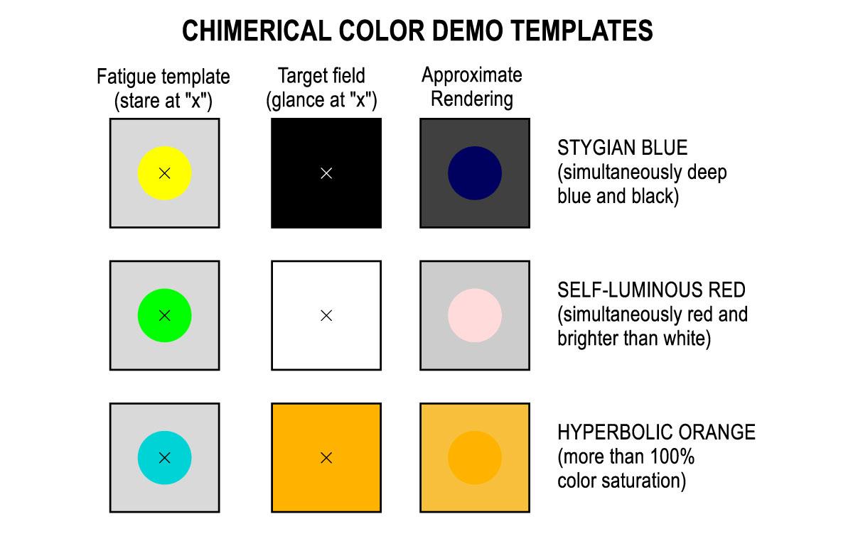 Chimerical Colors  tool using to color kokuyo